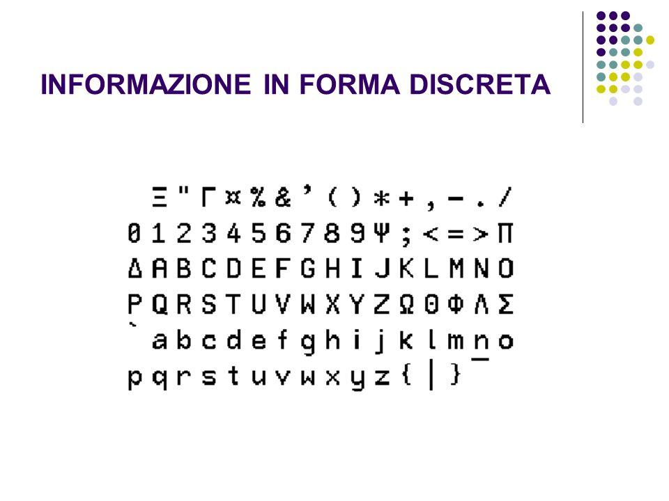 RIFERIMENTI / SITI Ciotti e Roncaglia, capitolo 1 Online: http://www.mediamente.rai.it/mediamentetv/learning/ed_m ultimediale/lezioni/01/ http://www.mediamente.rai.it/mediamentetv/learning/ed_m ultimediale/lezioni/01/ Rappresentazione digitale delle immagini e compressione: http://www.med.unifi.it/didonline/anno- I/informatica/node3.html http://www.med.unifi.it/didonline/anno- I/informatica/node3.html JPEG: http://www.brycetech.com/tutor/windows/jpeg_compression.html http://www.brycetech.com/tutor/windows/jpeg_compression.html MP3: http://it.wikipedia.org/wiki/MP3