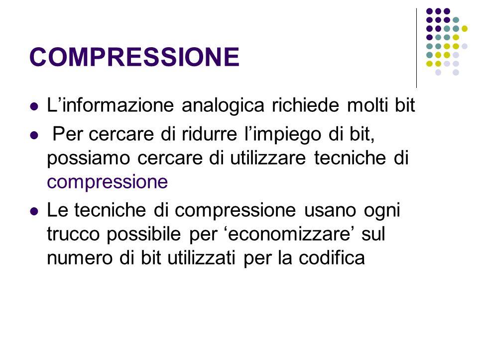 COMPRESSIONE Linformazione analogica richiede molti bit Per cercare di ridurre limpiego di bit, possiamo cercare di utilizzare tecniche di compression