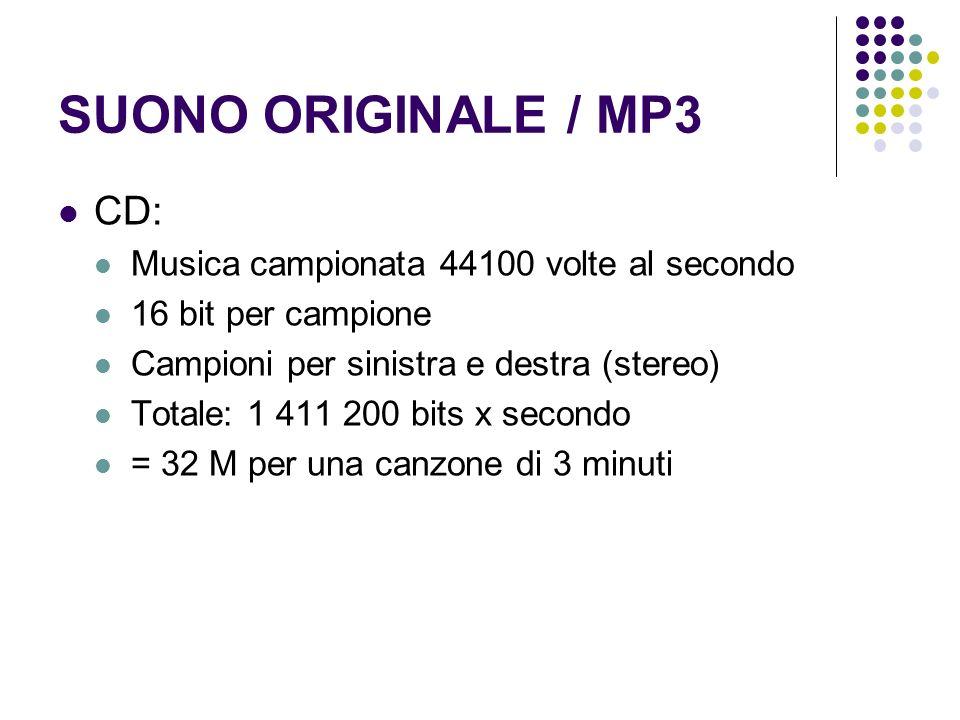 SUONO ORIGINALE / MP3 CD: Musica campionata 44100 volte al secondo 16 bit per campione Campioni per sinistra e destra (stereo) Totale: 1 411 200 bits