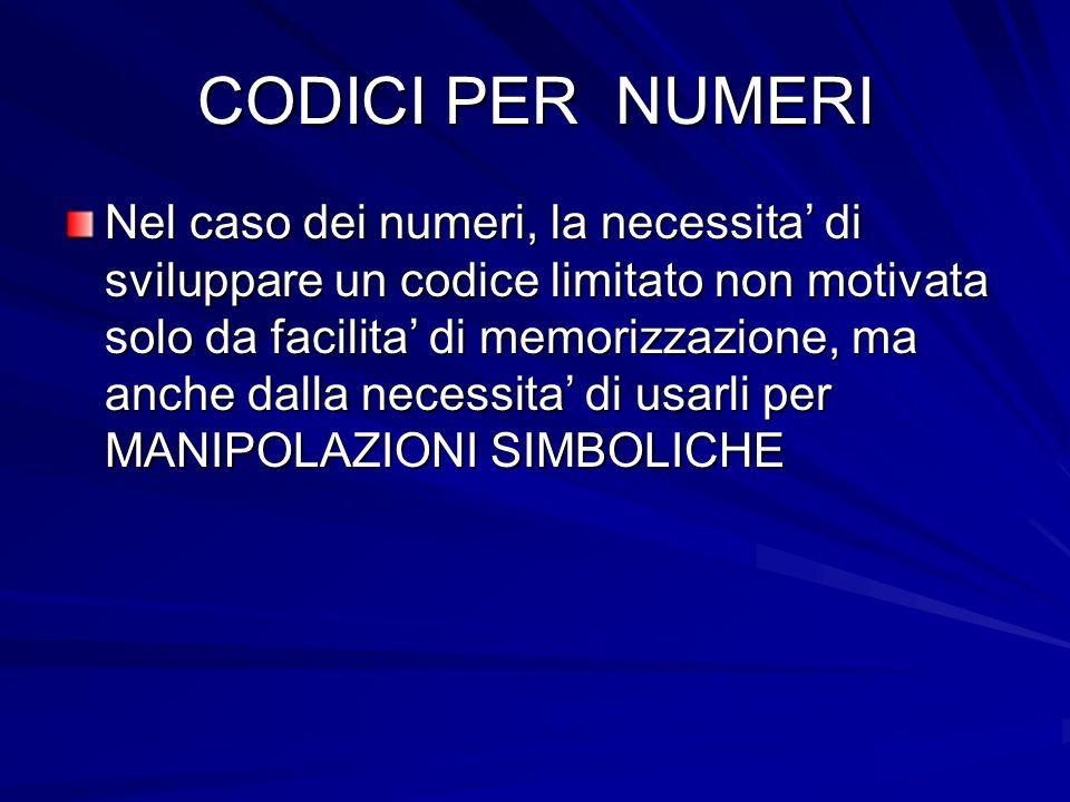 CODICI PER NUMERI Nel caso dei numeri, la necessita di sviluppare un codice limitato non motivata solo da facilita di memorizzazione, ma anche dalla n