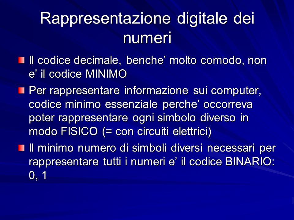 Rappresentazione digitale dei numeri Il codice decimale, benche molto comodo, non e il codice MINIMO Per rappresentare informazione sui computer, codi
