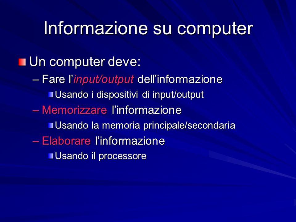 BYTE Esiste una particolare aggregazione di bit che è costituita da 8 bit (2 8 = 256 informazioni) e prende il nome di byte Di solito si usano i multipli del byte KiloKB 2 10 (~ un migliaio, 1024 byte) MegaMB 2 20 (~ un milione, 1KB x 1024 byte) GigaGB 2 30 (~ un milliardo, 1MB x 1024 byte) TeraTB 2 40 (~ mille miliardi, 1GB x 1024 byte)