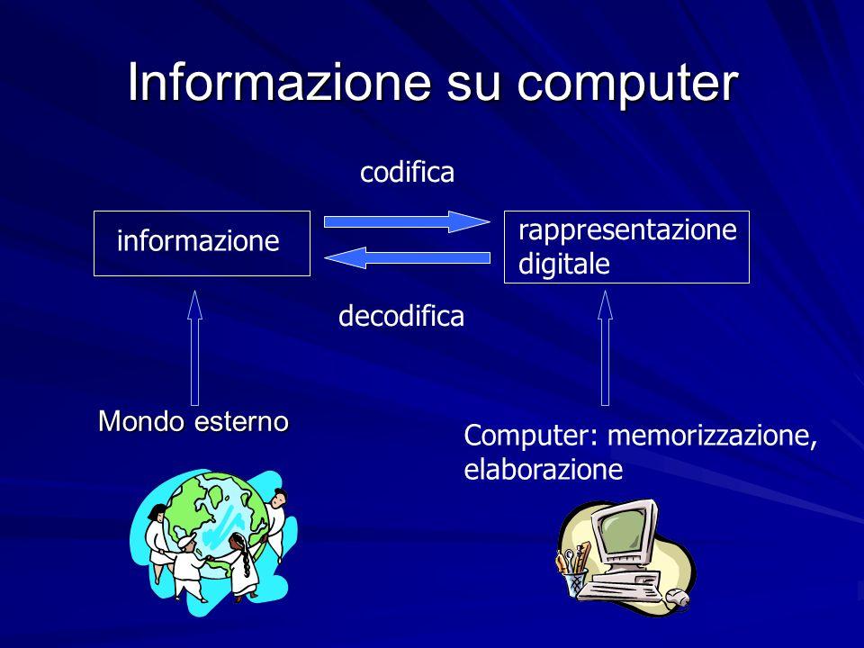Digitalizzare informazione multimediale E i filmati.