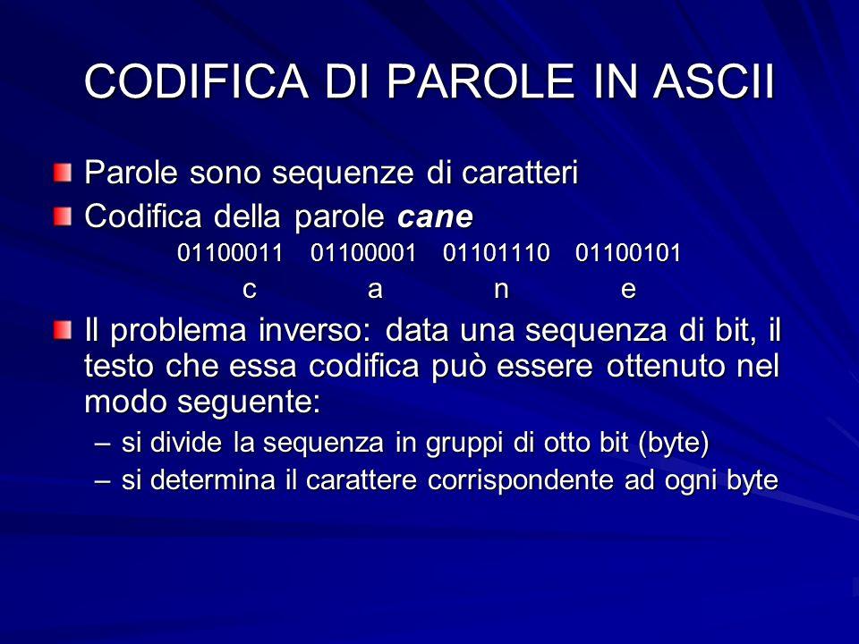 CODIFICA DI PAROLE IN ASCII Parole sono sequenze di caratteri Codifica della parole cane 01100011 01100001 01101110 01100101 c a n e c a n e Il proble