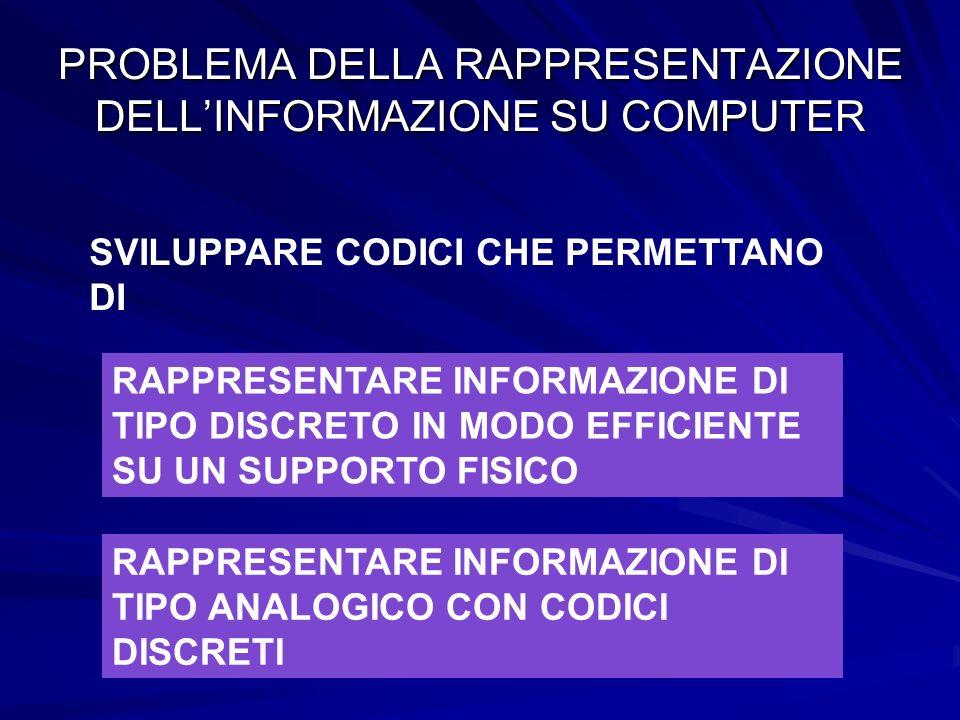 RIASSUNTO Due tipi di informazione: in forma ANALOGICA, in forma DISCRETA (o simbolica) Per rappresentare o comunicare informazione occorre un CODICE Codici digitali: –Per numeri: binario –Per testi: ASCII –Per immagini –Per suoni Compression: JPEG, MP3