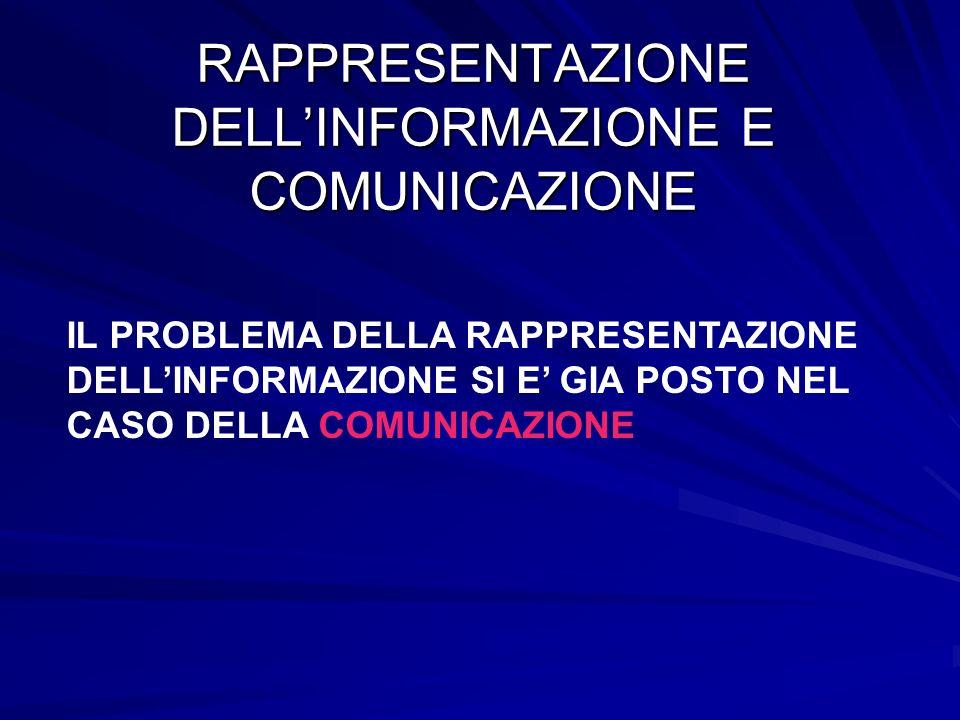 COMUNICAZIONE ED INFORMAZIONE Soprattutto a partire dalla metà del novecento, il termine comunicazione è stato sempre più spesso adottato per designare quella particolare forma di trasporto immateriale ed astratto che è il trasferimento di informazione