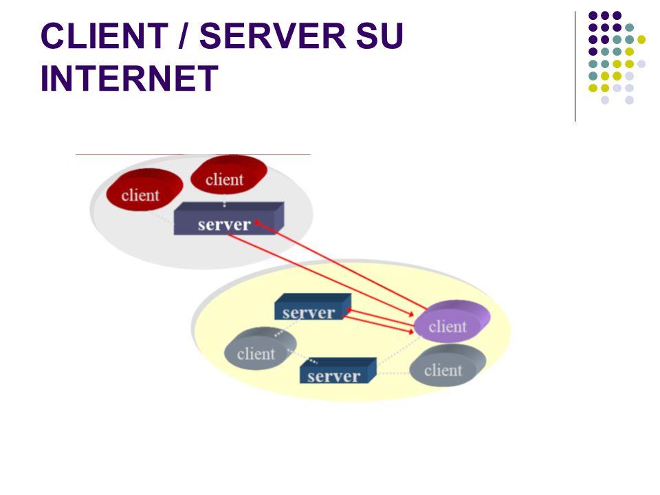 CLIENT / SERVER SU INTERNET