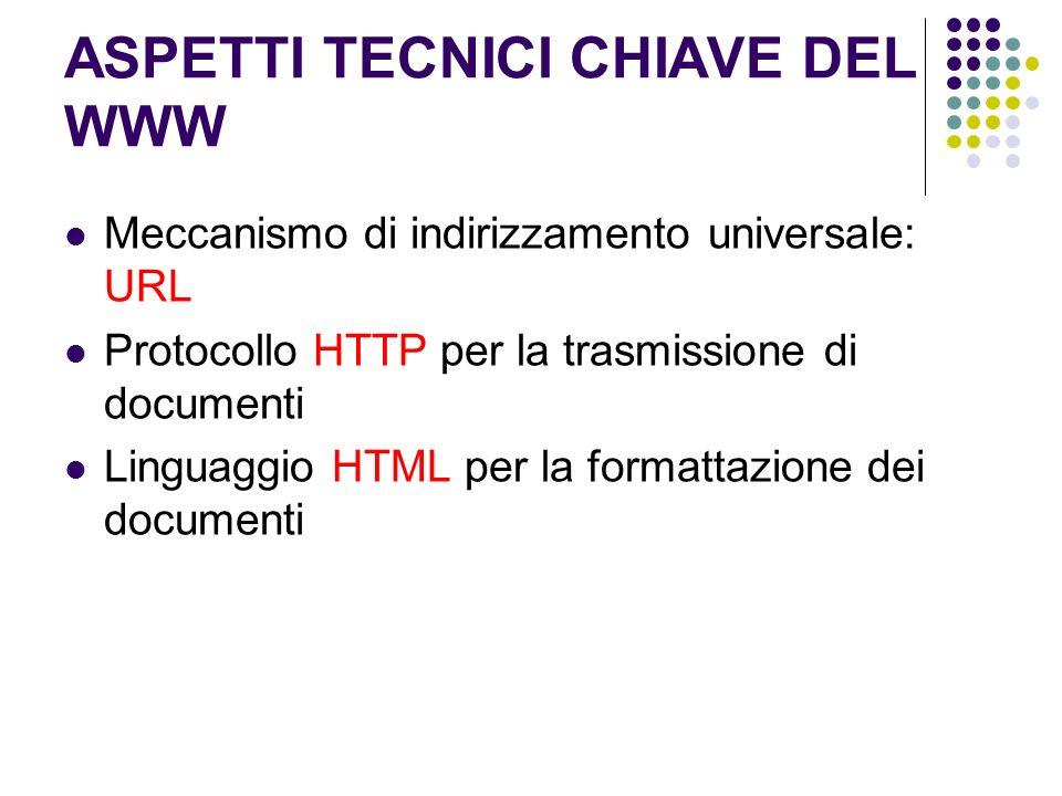 ASPETTI TECNICI CHIAVE DEL WWW Meccanismo di indirizzamento universale: URL Protocollo HTTP per la trasmissione di documenti Linguaggio HTML per la fo