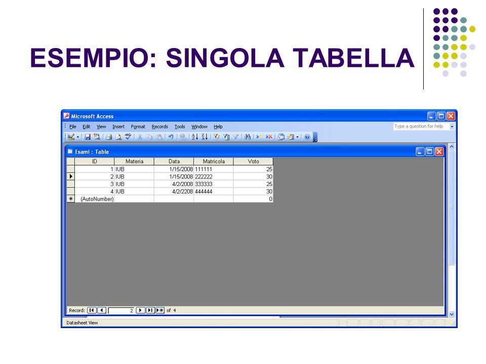 ESEMPIO: SINGOLA TABELLA