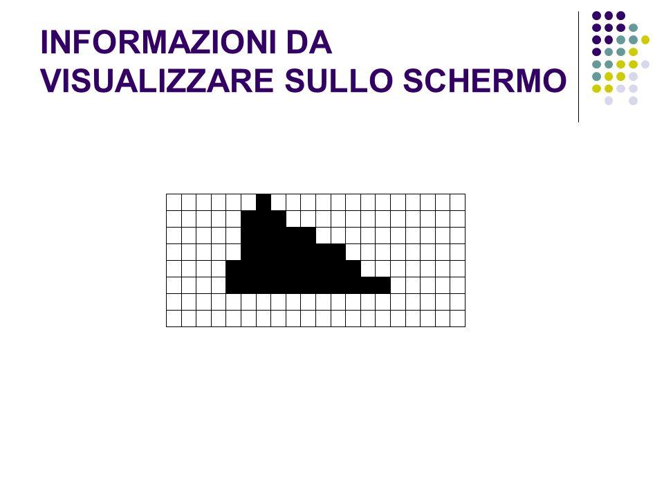 INFORMAZIONI DA VISUALIZZARE SULLO SCHERMO
