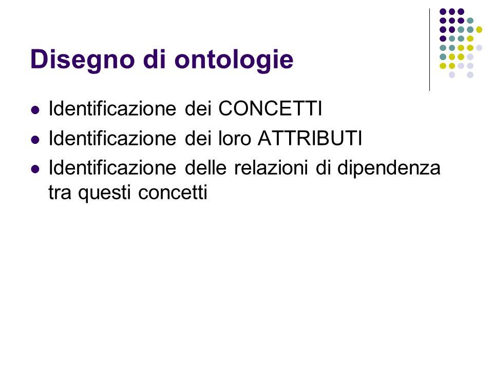 Disegno di ontologie Identificazione dei CONCETTI Identificazione dei loro ATTRIBUTI Identificazione delle relazioni di dipendenza tra questi concetti