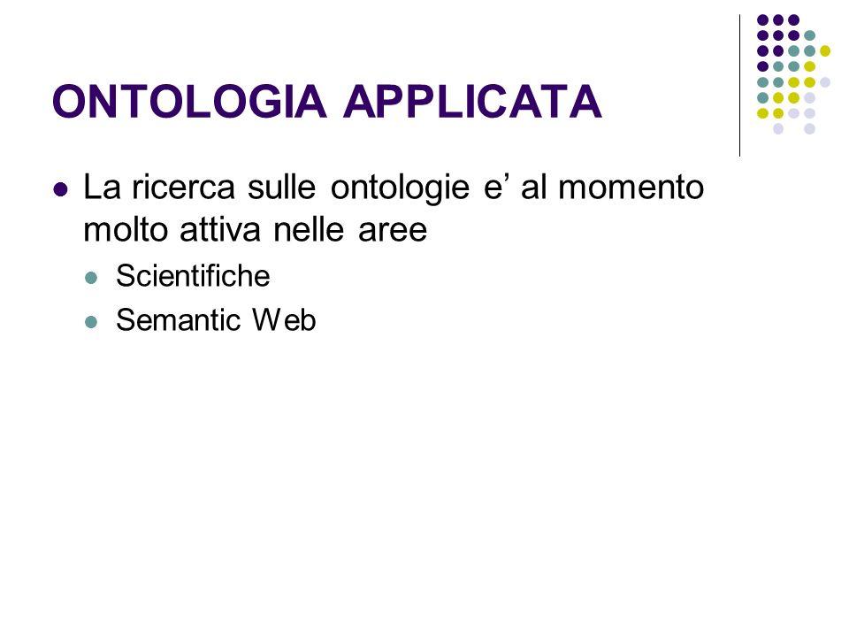 ONTOLOGIA APPLICATA La ricerca sulle ontologie e al momento molto attiva nelle aree Scientifiche Semantic Web