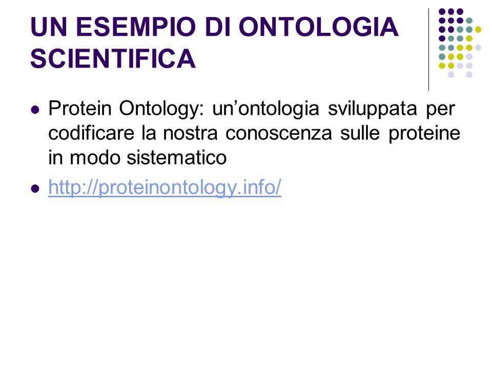 UN ESEMPIO DI ONTOLOGIA SCIENTIFICA Protein Ontology: unontologia sviluppata per codificare la nostra conoscenza sulle proteine in modo sistematico ht