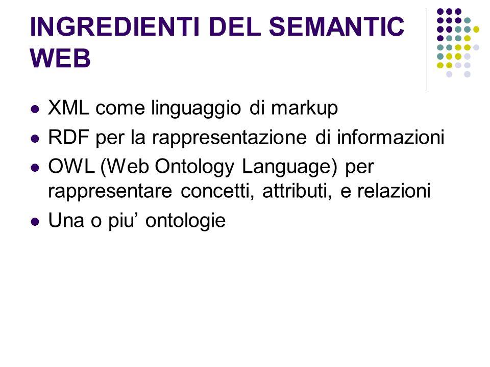 INGREDIENTI DEL SEMANTIC WEB XML come linguaggio di markup RDF per la rappresentazione di informazioni OWL (Web Ontology Language) per rappresentare c
