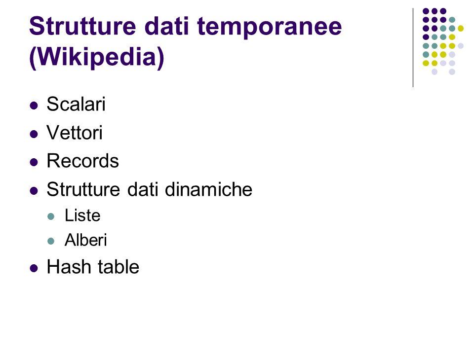 Strutture dati temporanee (Wikipedia) Scalari Vettori Records Strutture dati dinamiche Liste Alberi Hash table