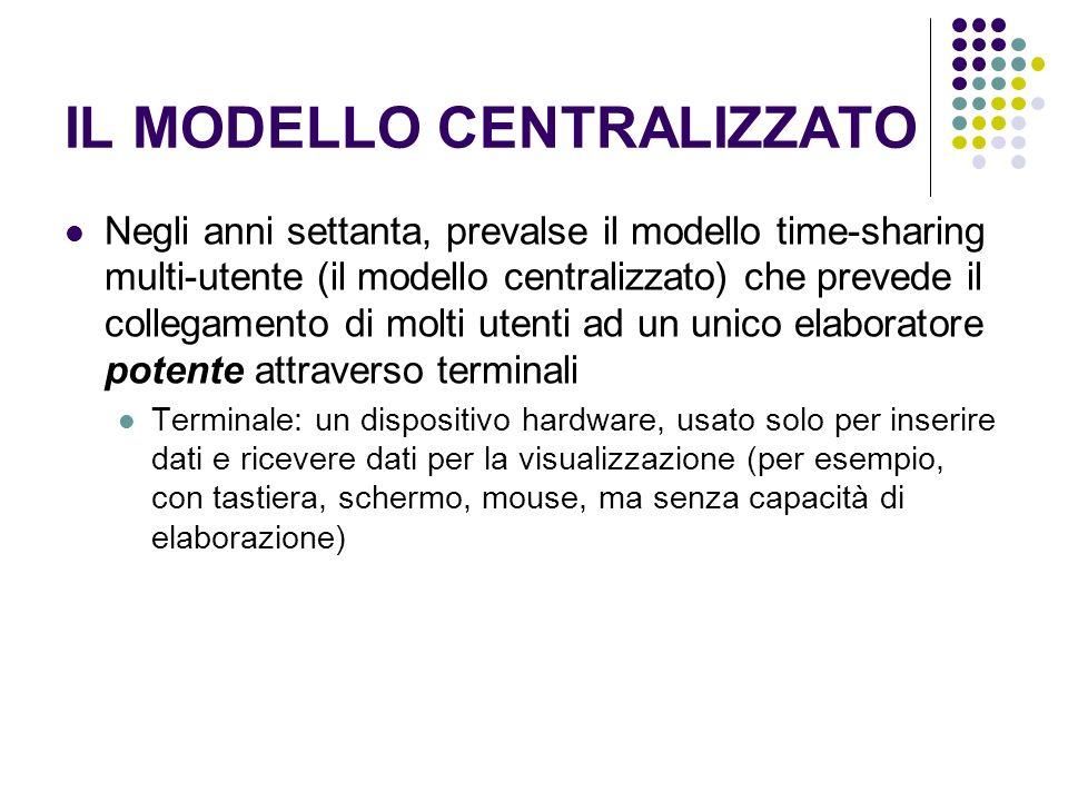 IL MODELLO CENTRALIZZATO Negli anni settanta, prevalse il modello time-sharing multi-utente (il modello centralizzato) che prevede il collegamento di