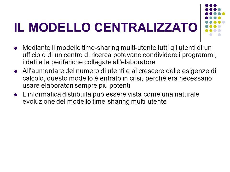 IL MODELLO CENTRALIZZATO Mediante il modello time-sharing multi-utente tutti gli utenti di un ufficio o di un centro di ricerca potevano condividere i