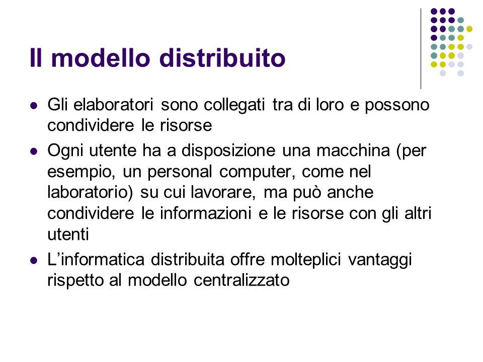 Il modello distribuito Gli elaboratori sono collegati tra di loro e possono condividere le risorse Ogni utente ha a disposizione una macchina (per ese
