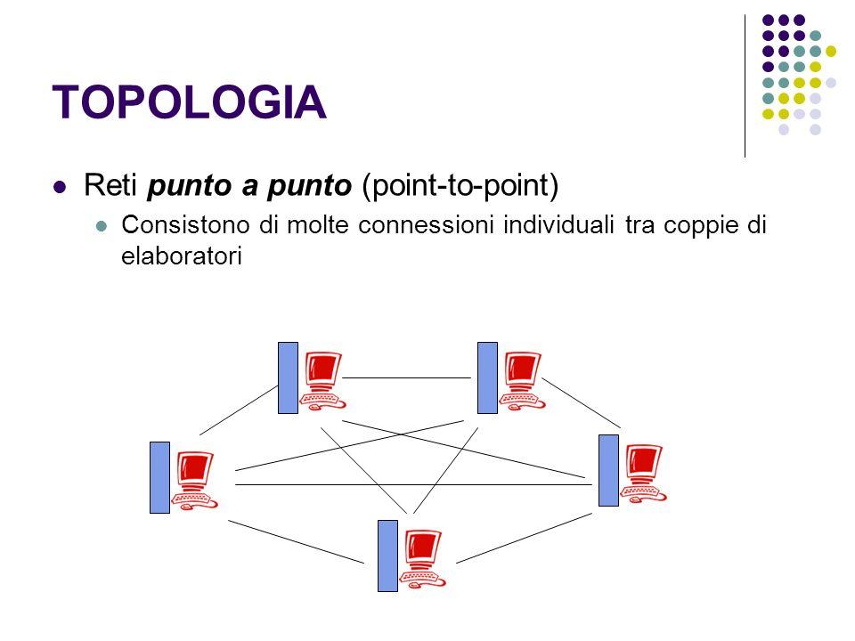 TOPOLOGIA Reti punto a punto (point-to-point) Consistono di molte connessioni individuali tra coppie di elaboratori