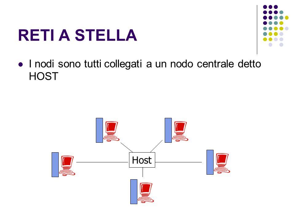 RETI A STELLA I nodi sono tutti collegati a un nodo centrale detto HOST Host