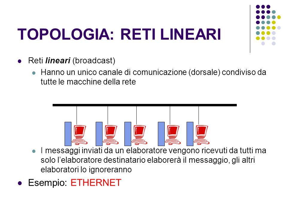 TOPOLOGIA: RETI LINEARI Reti lineari (broadcast) Hanno un unico canale di comunicazione (dorsale) condiviso da tutte le macchine della rete I messaggi