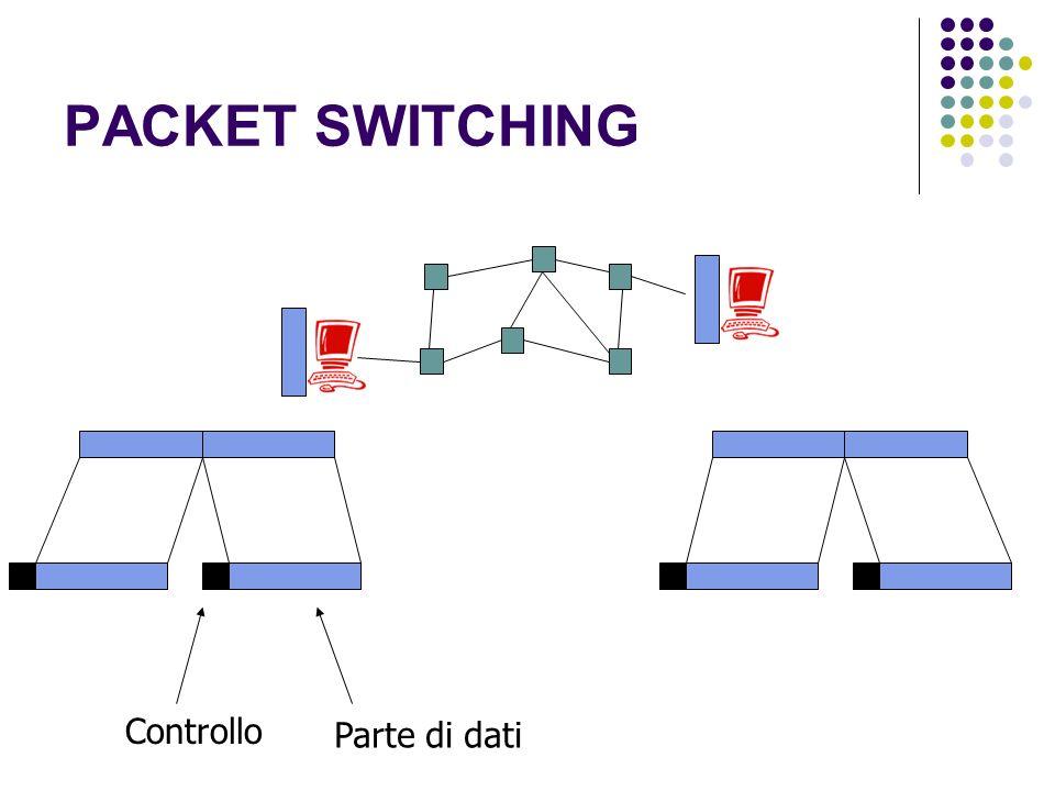 PACKET SWITCHING Controllo Parte di dati