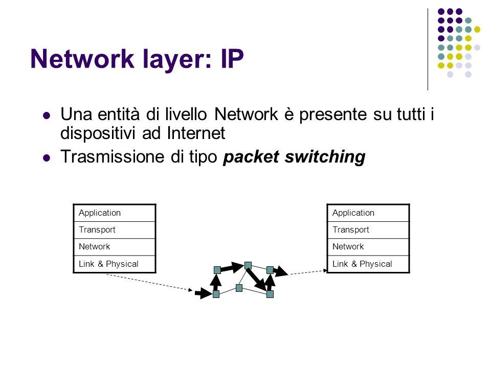 Network layer: IP Una entità di livello Network è presente su tutti i dispositivi ad Internet Trasmissione di tipo packet switching Application Transp