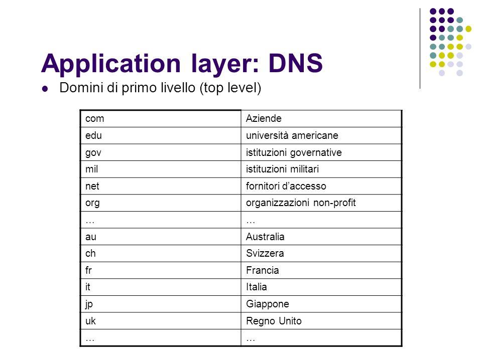 Application layer: DNS Domini di primo livello (top level) comAziende eduuniversità americane govistituzioni governative milistituzioni militari netfo