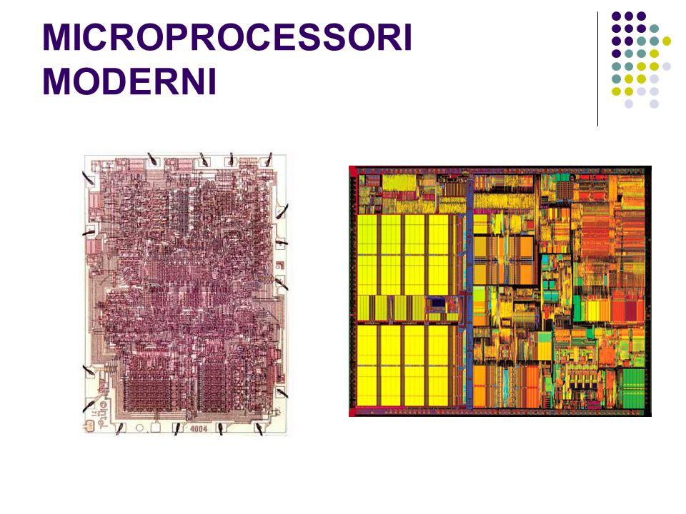 MICROPROCESSORI MODERNI