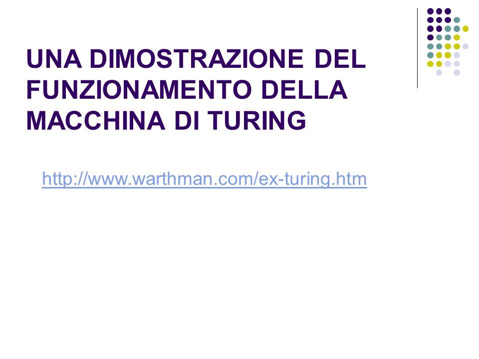UNA DIMOSTRAZIONE DEL FUNZIONAMENTO DELLA MACCHINA DI TURING http://www.warthman.com/ex-turing.htm