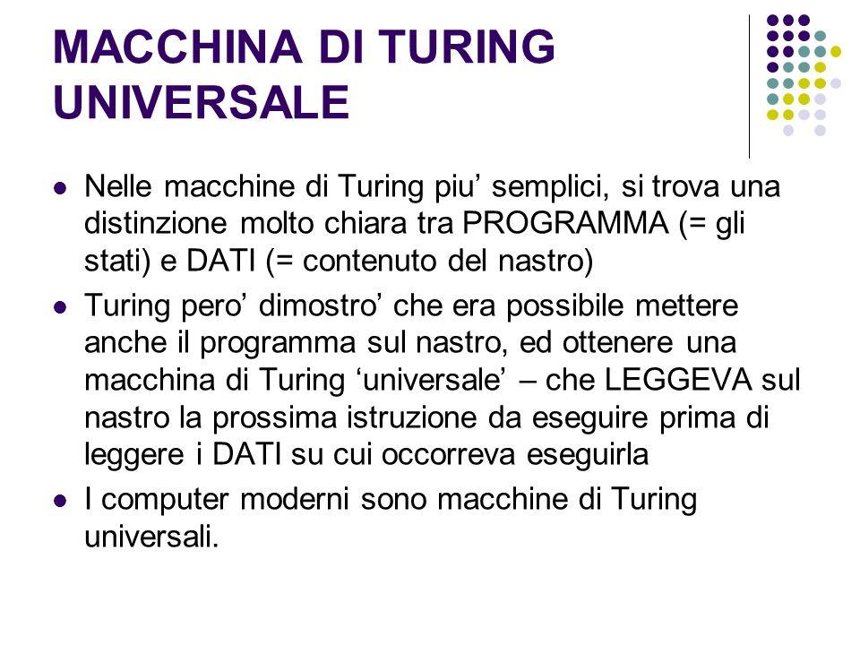 MACCHINA DI TURING UNIVERSALE Nelle macchine di Turing piu semplici, si trova una distinzione molto chiara tra PROGRAMMA (= gli stati) e DATI (= contenuto del nastro) Turing pero dimostro che era possibile mettere anche il programma sul nastro, ed ottenere una macchina di Turing universale – che LEGGEVA sul nastro la prossima istruzione da eseguire prima di leggere i DATI su cui occorreva eseguirla I computer moderni sono macchine di Turing universali.