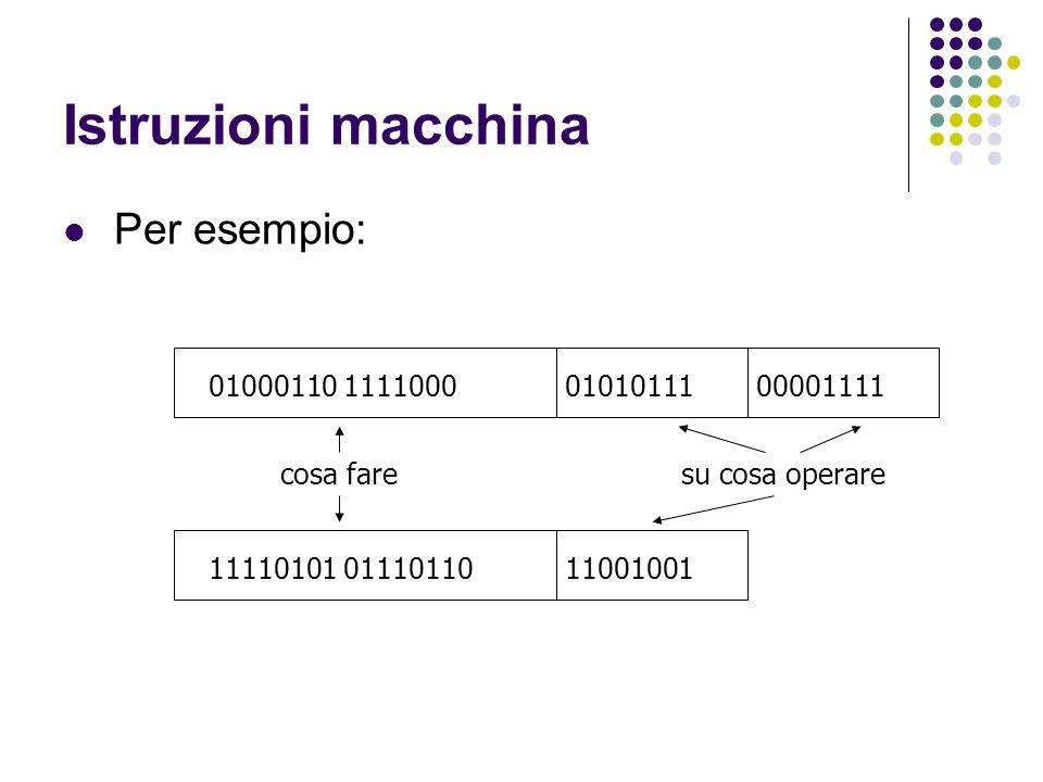 Istruzioni macchina Per esempio: 01000110 11110000101011100001111 11110101 0111011011001001 cosa faresu cosa operare