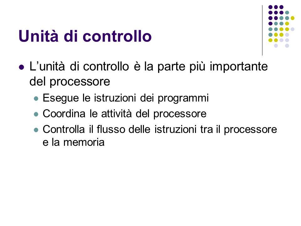 Unità di controllo Lunità di controllo è la parte più importante del processore Esegue le istruzioni dei programmi Coordina le attività del processore Controlla il flusso delle istruzioni tra il processore e la memoria