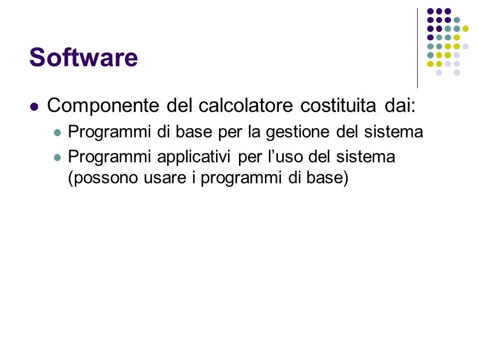 Software Componente del calcolatore costituita dai: Programmi di base per la gestione del sistema Programmi applicativi per luso del sistema (possono usare i programmi di base)