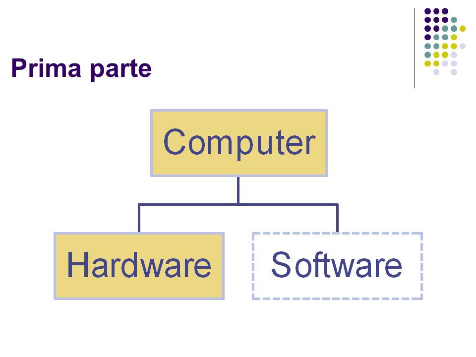 I dispositivi di input/output Solitamente hanno limitato autonomia rispetto al processore centrale Si collegano alle porte (o interfacce) del computer Ad alto livello le porte sono le prese cui si connettono i dispositivi Ne esistono di tipi diversi a seconda del tipo di collegamento e della velocità di trasmissione (esempio: porta USB)
