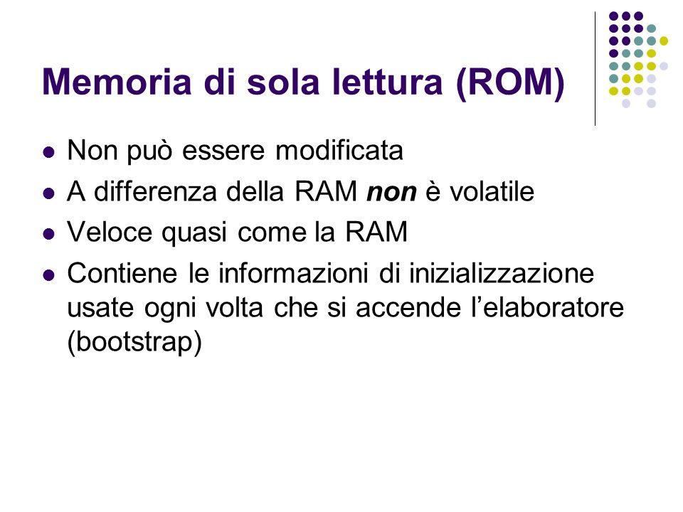 Memoria di sola lettura (ROM) Non può essere modificata A differenza della RAM non è volatile Veloce quasi come la RAM Contiene le informazioni di inizializzazione usate ogni volta che si accende lelaboratore (bootstrap)