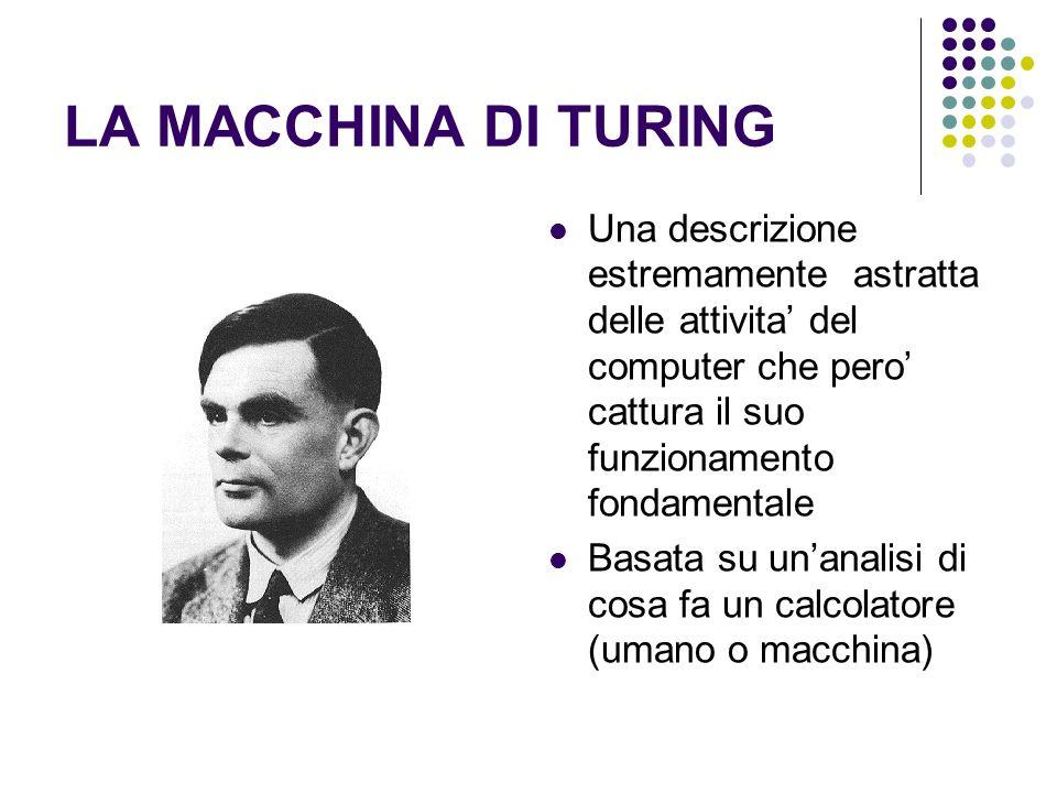 CPU E MEMORIA NELLA MACCHINA DI TURING In una macchina di Turing abbiamo : Una CPU: Un PROGRAMMA: un insieme di regole che determinano il comportamento della testina a partire dal suo stato e dal simbolo letto (= sistema operativo) una testina che si trova in ogni momento in uno fra un insieme limitato di stati interni e che si muove sul nastro, leggendo e se del caso modificando il contenuto delle cellette Una MEMORIA: un nastro di lunghezza indefinita, suddiviso in cellette che contengono simboli (ad es.