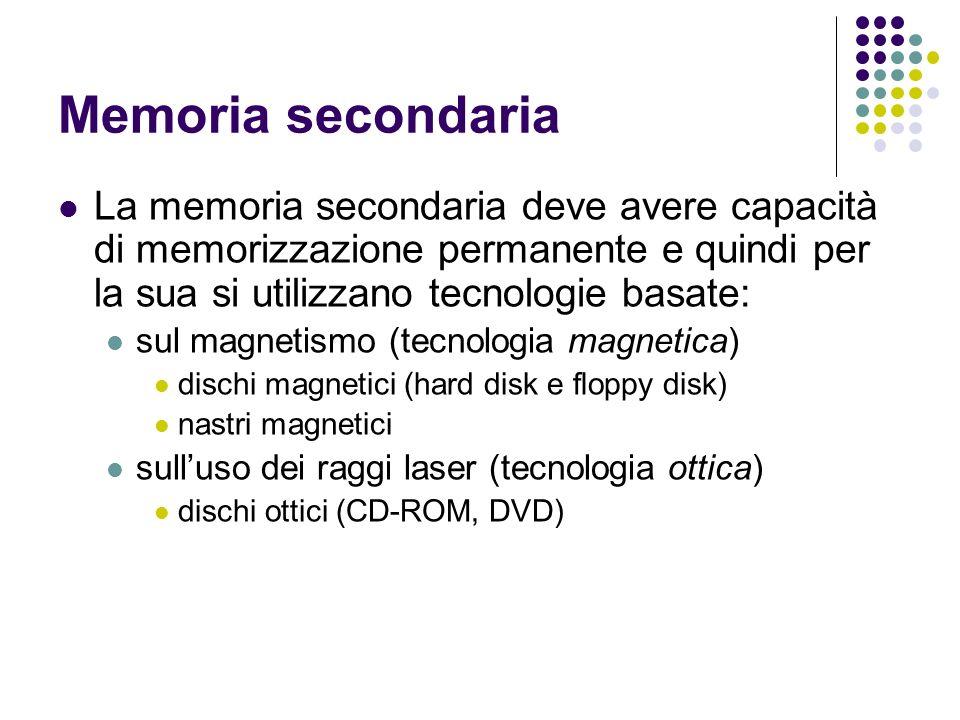 Memoria secondaria La memoria secondaria deve avere capacità di memorizzazione permanente e quindi per la sua si utilizzano tecnologie basate: sul magnetismo (tecnologia magnetica) dischi magnetici (hard disk e floppy disk) nastri magnetici sulluso dei raggi laser (tecnologia ottica) dischi ottici (CD-ROM, DVD)