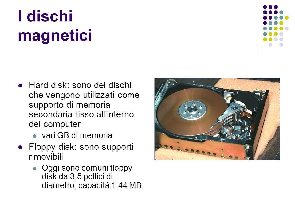 I dischi magnetici Hard disk: sono dei dischi che vengono utilizzati come supporto di memoria secondaria fisso allinterno del computer vari GB di memoria Floppy disk: sono supporti rimovibili Oggi sono comuni floppy disk da 3,5 pollici di diametro, capacità 1,44 MB