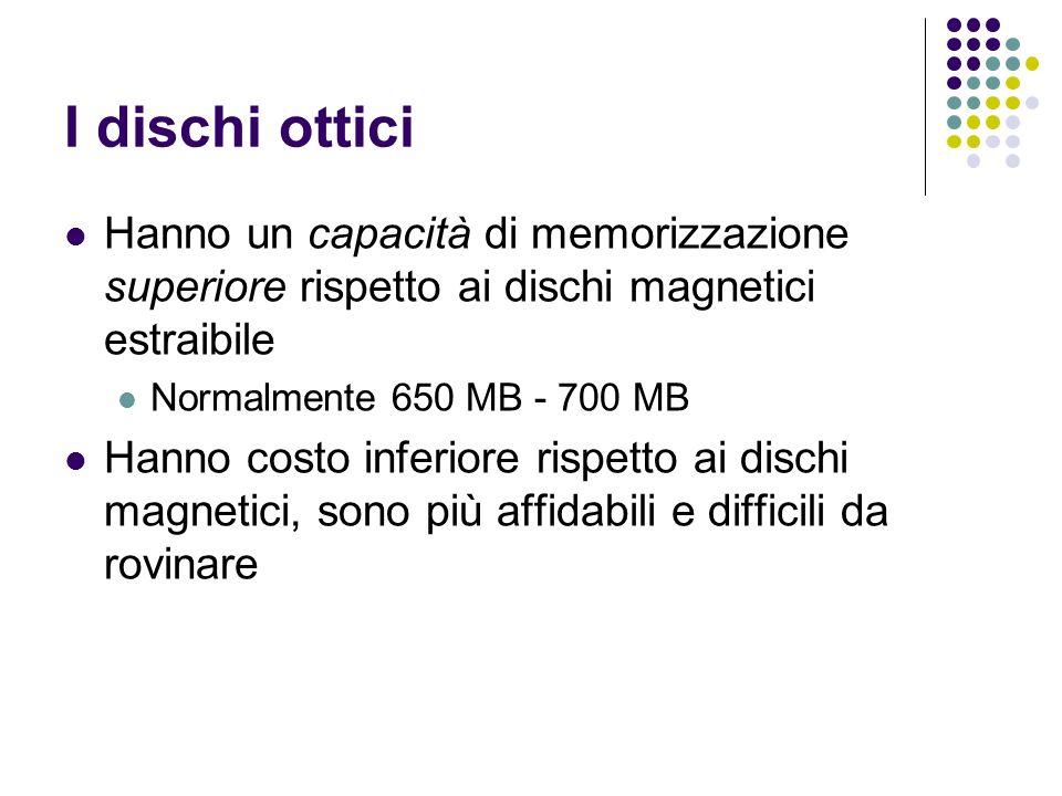 I dischi ottici Hanno un capacità di memorizzazione superiore rispetto ai dischi magnetici estraibile Normalmente 650 MB - 700 MB Hanno costo inferiore rispetto ai dischi magnetici, sono più affidabili e difficili da rovinare