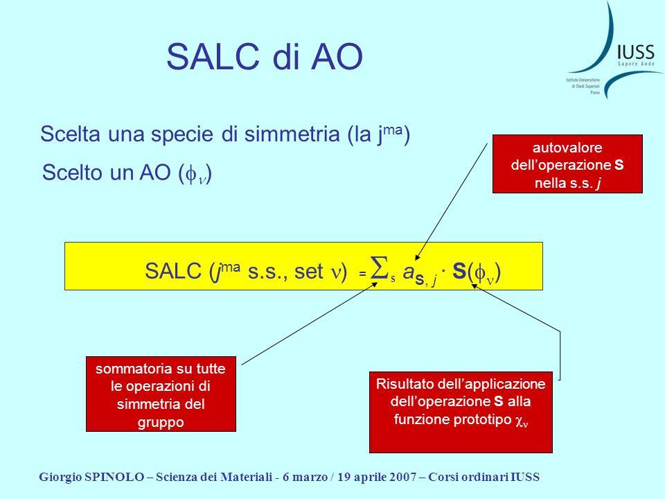 Giorgio SPINOLO – Scienza dei Materiali - 6 marzo / 19 aprile 2007 – Corsi ordinari IUSS SALC (j ma s.s., set ) = S a S, j · S( ) SALC di AO autovalor