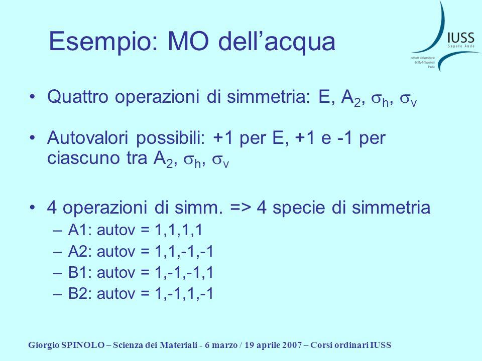 Giorgio SPINOLO – Scienza dei Materiali - 6 marzo / 19 aprile 2007 – Corsi ordinari IUSS Esempio: MO dellacqua Quattro operazioni di simmetria: E, A 2