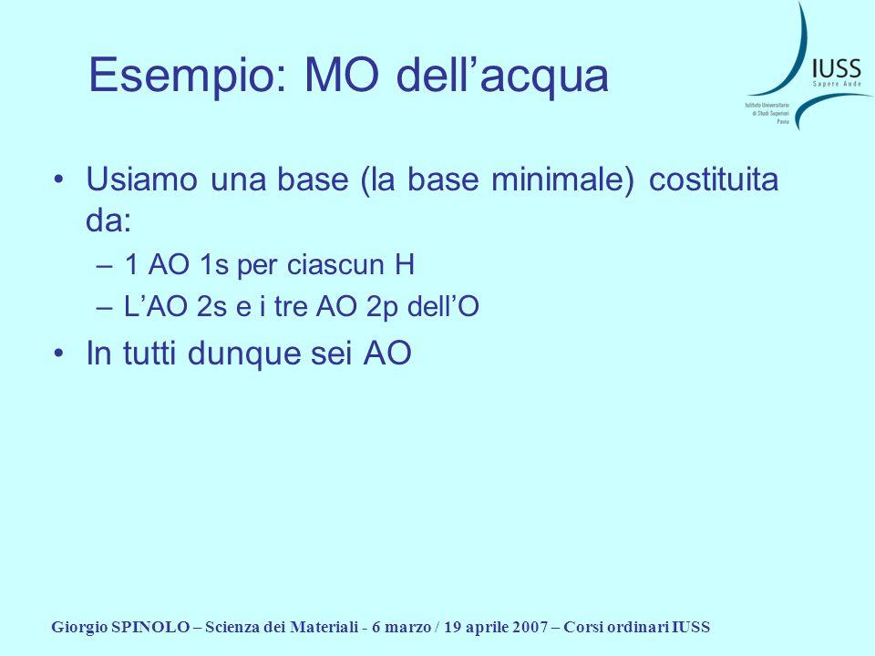 Giorgio SPINOLO – Scienza dei Materiali - 6 marzo / 19 aprile 2007 – Corsi ordinari IUSS Esempio: MO dellacqua Usiamo una base (la base minimale) cost