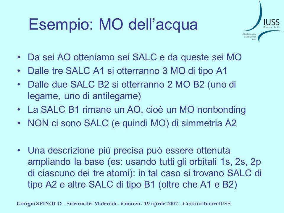 Giorgio SPINOLO – Scienza dei Materiali - 6 marzo / 19 aprile 2007 – Corsi ordinari IUSS Esempio: MO dellacqua Da sei AO otteniamo sei SALC e da quest