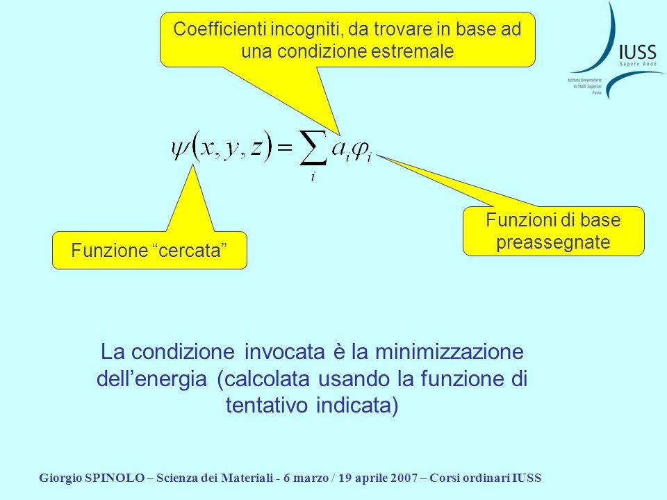 Giorgio SPINOLO – Scienza dei Materiali - 6 marzo / 19 aprile 2007 – Corsi ordinari IUSS Alcuni orbitali cristallini TB k x = 0; k y = 0 ( = ) k x = 0; k y = /2a ( = 4a) k x = /a; k y = 0 ( = 2a) k x = /a; k y = /a ( = a 2)
