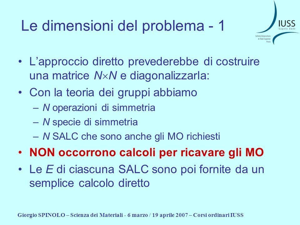 Giorgio SPINOLO – Scienza dei Materiali - 6 marzo / 19 aprile 2007 – Corsi ordinari IUSS Le dimensioni del problema - 1 Lapproccio diretto prevederebb