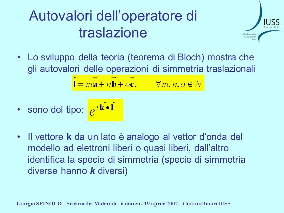Giorgio SPINOLO – Scienza dei Materiali - 6 marzo / 19 aprile 2007 – Corsi ordinari IUSS Autovalori delloperatore di traslazione Lo sviluppo della teo