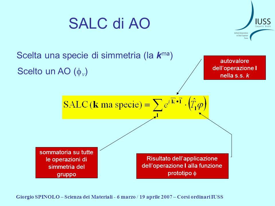 Giorgio SPINOLO – Scienza dei Materiali - 6 marzo / 19 aprile 2007 – Corsi ordinari IUSS SALC di AO autovalore delloperazione l nella s.s. k sommatori