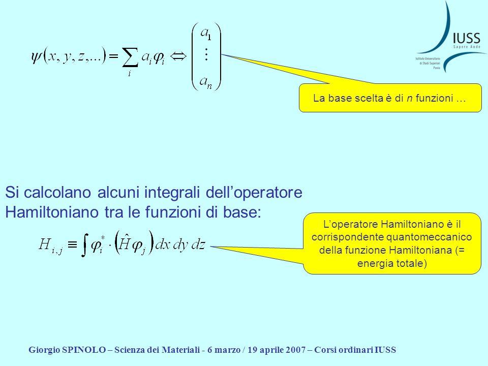 Giorgio SPINOLO – Scienza dei Materiali - 6 marzo / 19 aprile 2007 – Corsi ordinari IUSS Si costruisce la matrice Hamiltoniana n n (è hermitiana) Si risolve lequazione agli autovalori:
