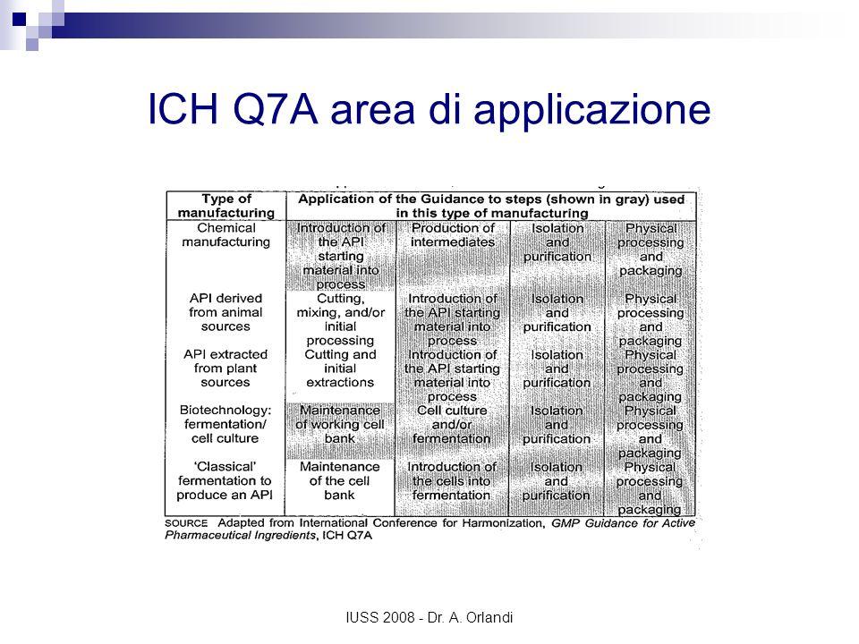 IUSS 2008 - Dr. A. Orlandi ICH Q7A area di applicazione